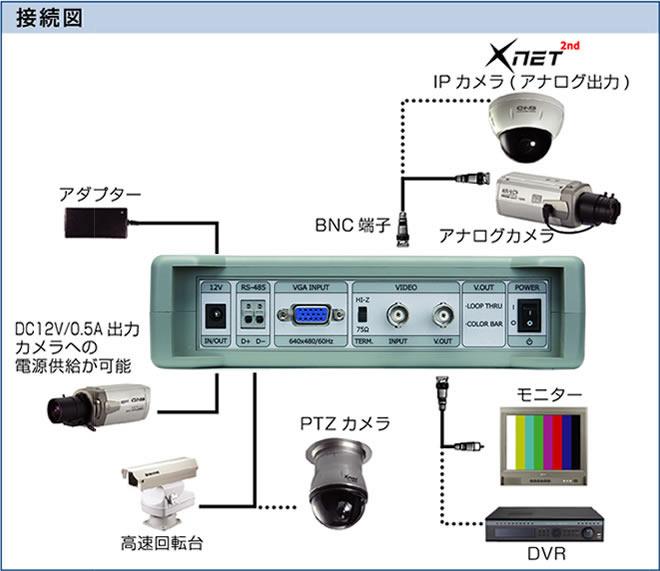 携帯モニター接続図