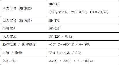 SC-HTC01