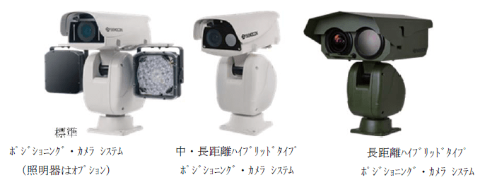 ポジショニング・カメラ システムのラインアップ