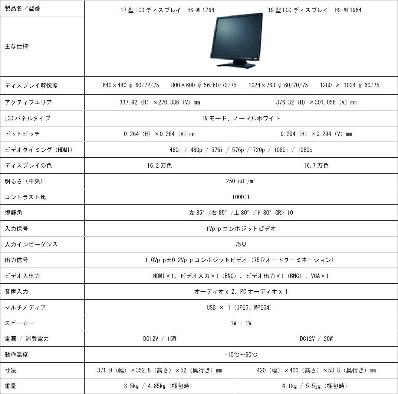 17型LCDディスプレイ HS-ML1764・19型LCDディスプレイ HS-ML1964 主な仕様