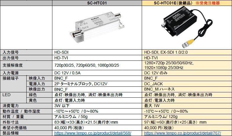 2. SeeEyes HD-SDI⇒HD-TVIコンバーター「SC-HTC01」(後継品:SC-HTC01E)