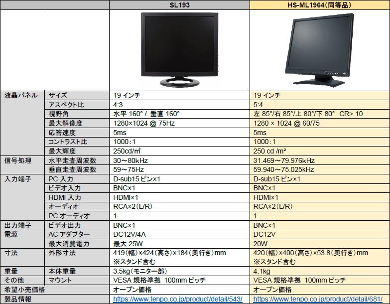 3.  朋栄 19型液晶モニター「SL193」(同等品:HiSharp HS-ML1964)