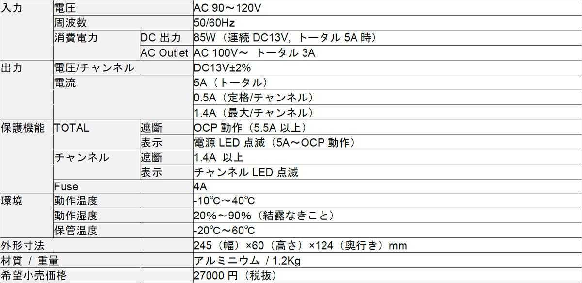 電源ボックス「TP-DPS1310」